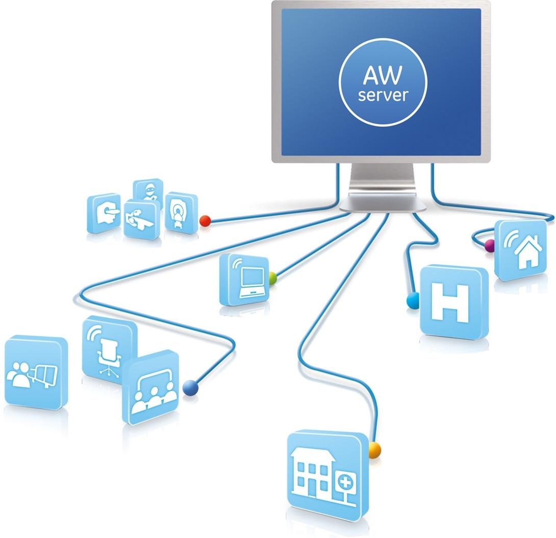 расширенные функции визуализации платформы server.